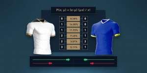Come prevedere il punteggio corretto nel calcio?
