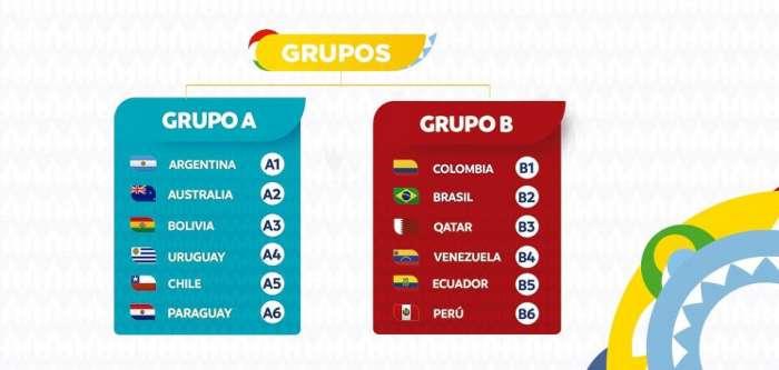 L'Australie et le Qatar ont abandonné la Copa America