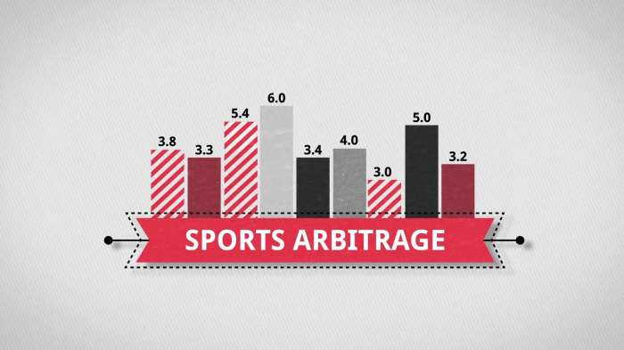 Alles über Arbitrage-Wetten
